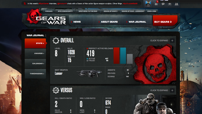Gears of War 3 - Stats Dynamic Infographic